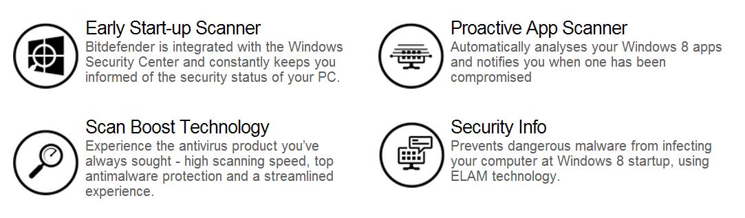 BitDefernder Windows 8