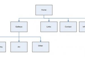 simple-sitemap